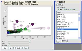 探索性数据分析(EDA)及其应用