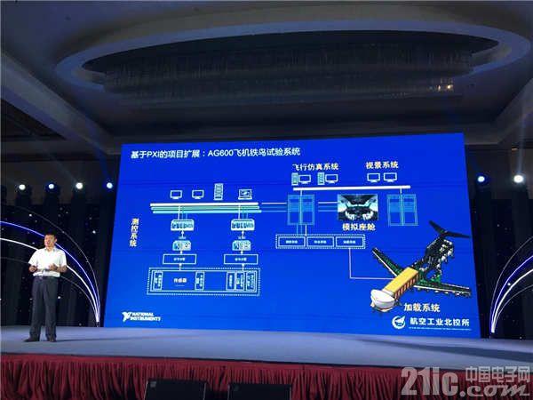 PXI TAC 2018再掀航空航天测试热潮,国家级重磅项目案例秀实力