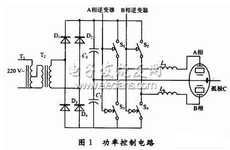 基于DDS的超声波电机测试电源设计
