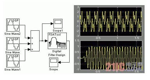 用MATLAB设计FIR滤波器的方法解析