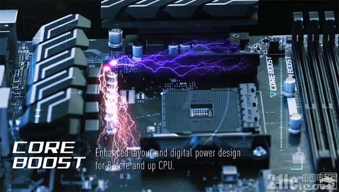 微星泄密,AMD走多核路线,未来或推12/16核的Ryzen 3000处理器?
