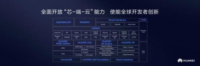 """华为""""达芬奇计划""""曝光,加快AI 芯片应用"""