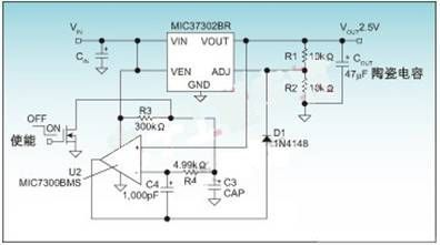 IPTV系统中FPGA供电要求的复杂性及其解决方案