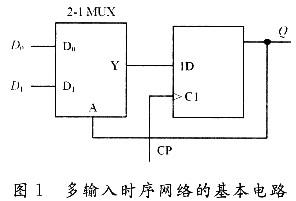 基于数据选择器和D触发器的多输入时序电路设计