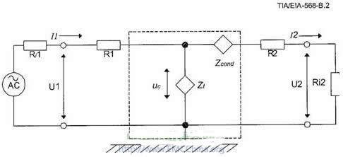 布线技巧:屏蔽性能指标的含义