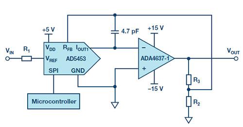 问题终结者:乘法数模转换器
