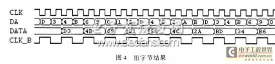 FPGA实现视频广播接收系统方案