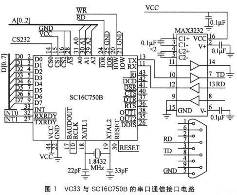 基于DSP与CPLD的输电线路局部气象监测装置系统