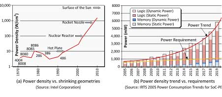 以TalusVortex和TalusVortexFX解决32/28纳米IC实现问题