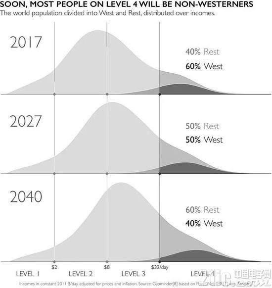"""为什么我们都是大数据时代的""""统计文盲""""?"""
