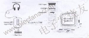 MP3数字播放机系统的FPGA设计