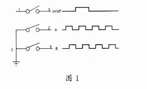 一种基于FPGA的接口电路设计