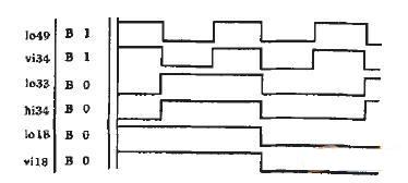 IP复用的FSPLC微处理器SOC设计