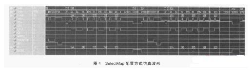 Leon3开源CPU软核的FPGA SelectMap接口配置
