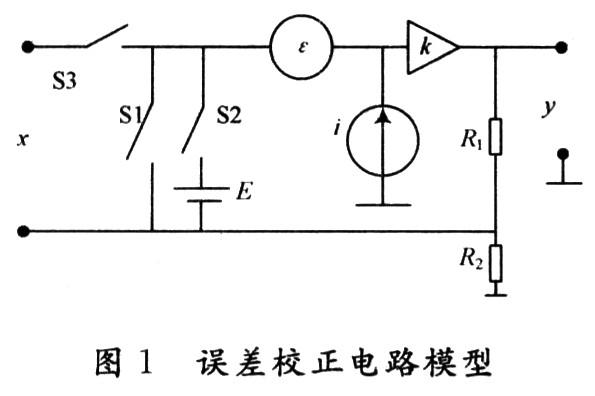 FPGA在智能压力传感器系统中的应用