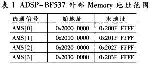基于ADSP-BF537的视频SOC验证方案
