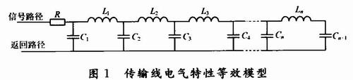 利用布线技巧提高嵌入式系统PCB的信号完整性