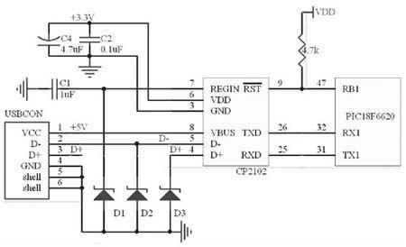 基于FPGA的USB2.0虚拟逻辑分析仪