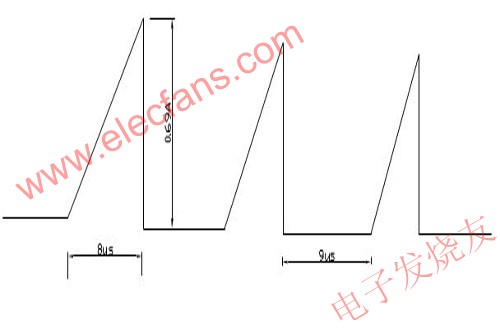 RCC变压器设计及与反激电路的区别