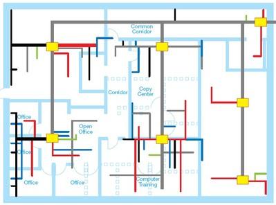 智能布线系统案例介绍 - 浅析综合布线发展趋势