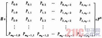 基于IEEE802.16e标准的LDPC编码器设计与实现