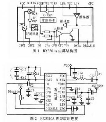 UHF芯片RX3310A的应用