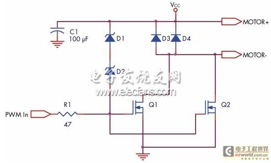 基于FPGA实现优异的家用电器设计