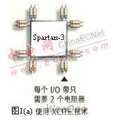 基于FPGA的DSP嵌入系统及其在平板显示器中的应用