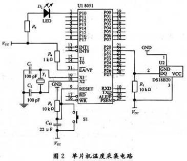 一种单片机和FPGA的远程温度监控系统