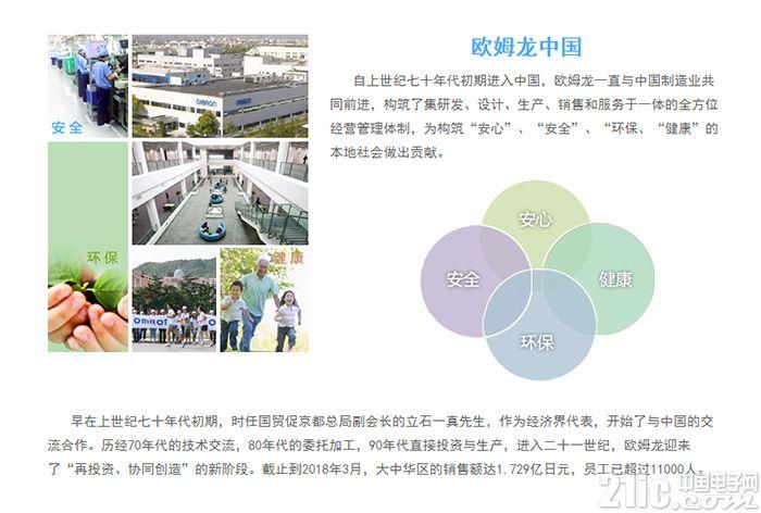 外企纷纷关闭中国工厂!欧姆龙精密电子宣布苏州工厂关闭