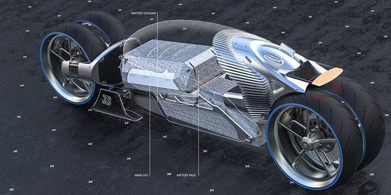 驾驶者在驾驶车辆时隐藏在全面覆盖的驾驶舱中,为保证舒适性, gauvin设计的这款概念摩托车配备全息后视监控,可实时查看车身外侧摄像头传输的影像画面。