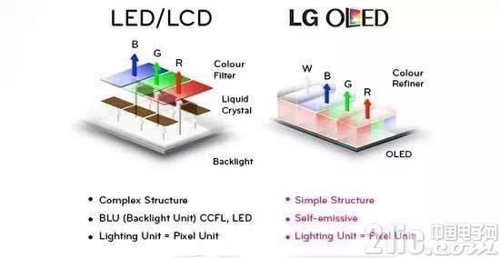OLED+U∞G2,原来单片机的屏幕也可以如此炫