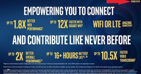 intel第八代酷睿UY系列处理器发布:性能大幅提升