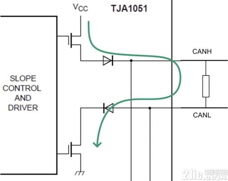CAN总线到底要不要加共模电感?