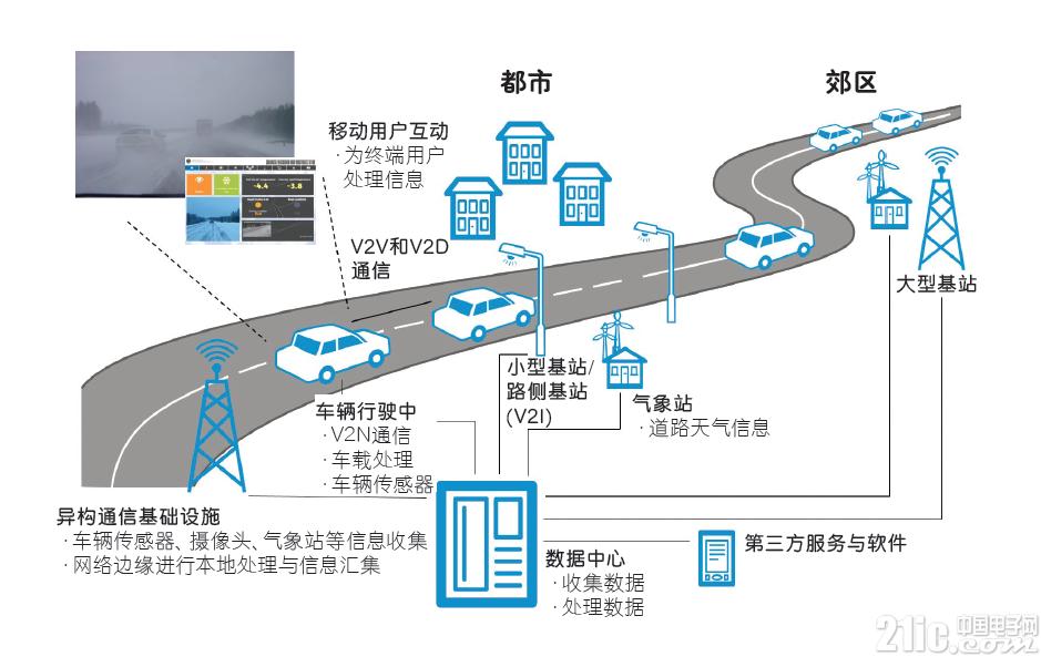 超越市场炒作,5G商业模式的全新思考