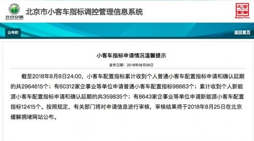 新能源汽车大热,北京近36万人申请指标,已排到2025年