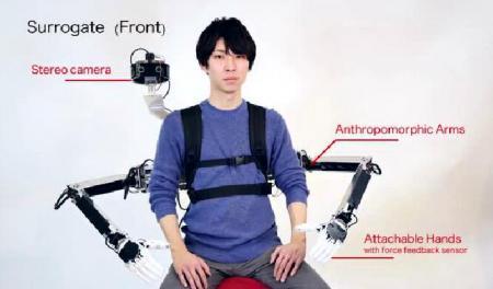 Fusion:这个机械套件可通过Rift远程VR操控