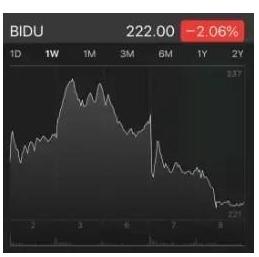 """国际市场失落的十年,百度为何只能""""窝里横""""?"""
