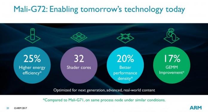 厉害了我的为!华为麒麟980参数曝光:7nm+Mali-G72强力GPU