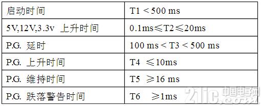 多通道可编程电子负载高效测试PC电源 ——ITECH新推IT8701双路主机框
