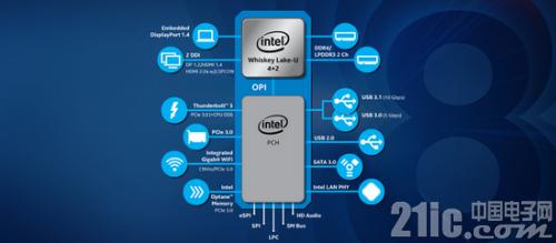 14nm快被榨干,Intel还能撑多久?