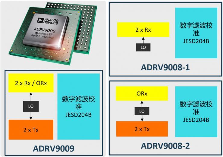 首款2G-5G通用无线平台解决方案,三大应用场景诠释RadioVerse技术生态布局