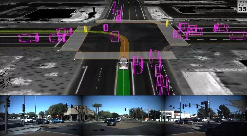 谷歌Waymo自动驾驶技术为何领先?Carcraft每天测试800万英里