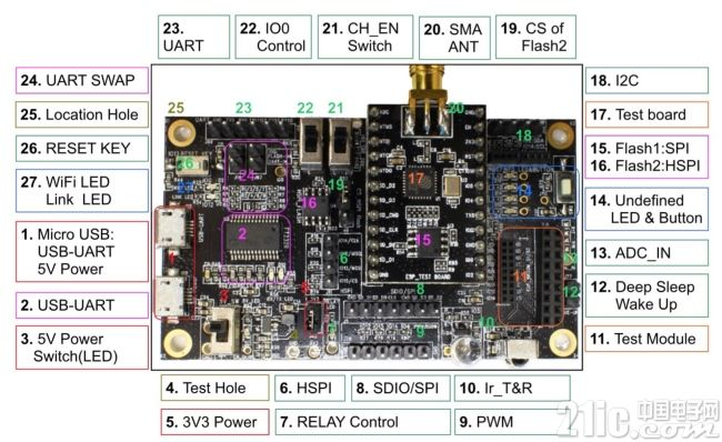 ESP8266最佳开发板--ESP-LAUNCHER开发板评测