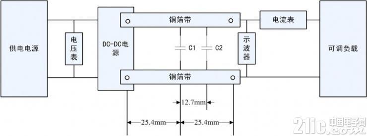 降低电源纹波噪声只需三步