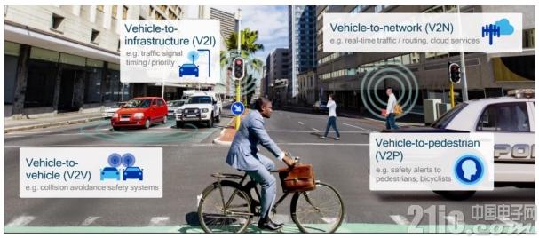 """5G是车联网的""""东风""""?高通是这样对待5G和车联网的"""