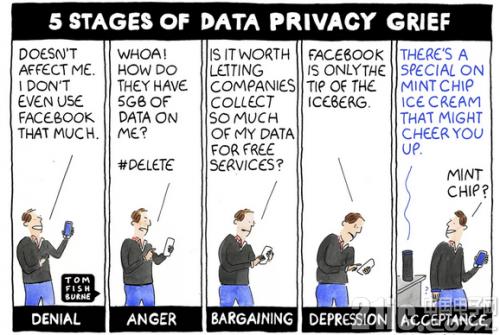 大数据时代,隐私在哪里?