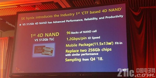 SK海力士4D NAND Flash首发,Q4送样