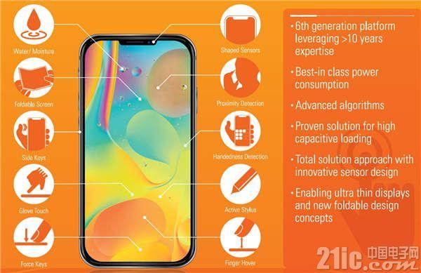 晶门科技全屏AMOLED触控IC录得强劲增长,可折叠AMOLED触控IC将于2018年底闪亮登场