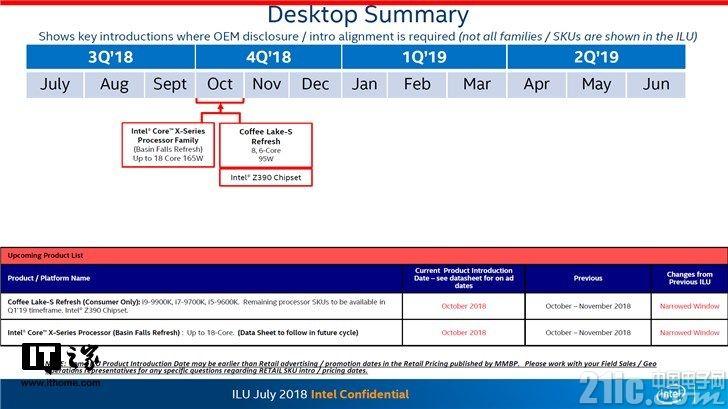 Intel的内部路线图:i9-9900K处理器发售时间在10月份